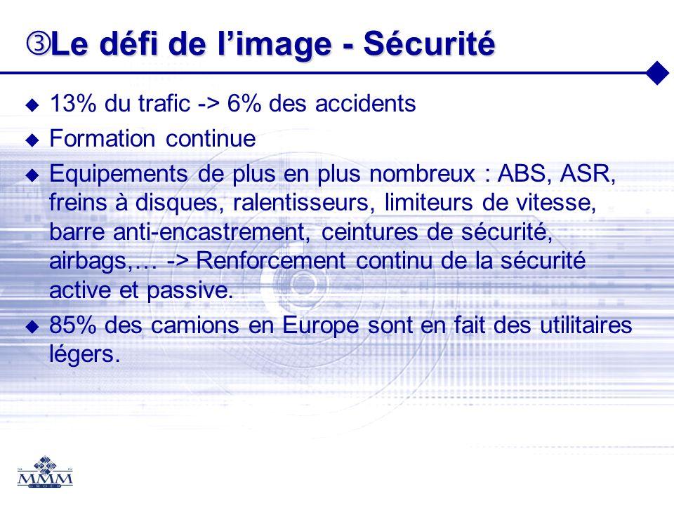 Le défi de l'image - Sécurité