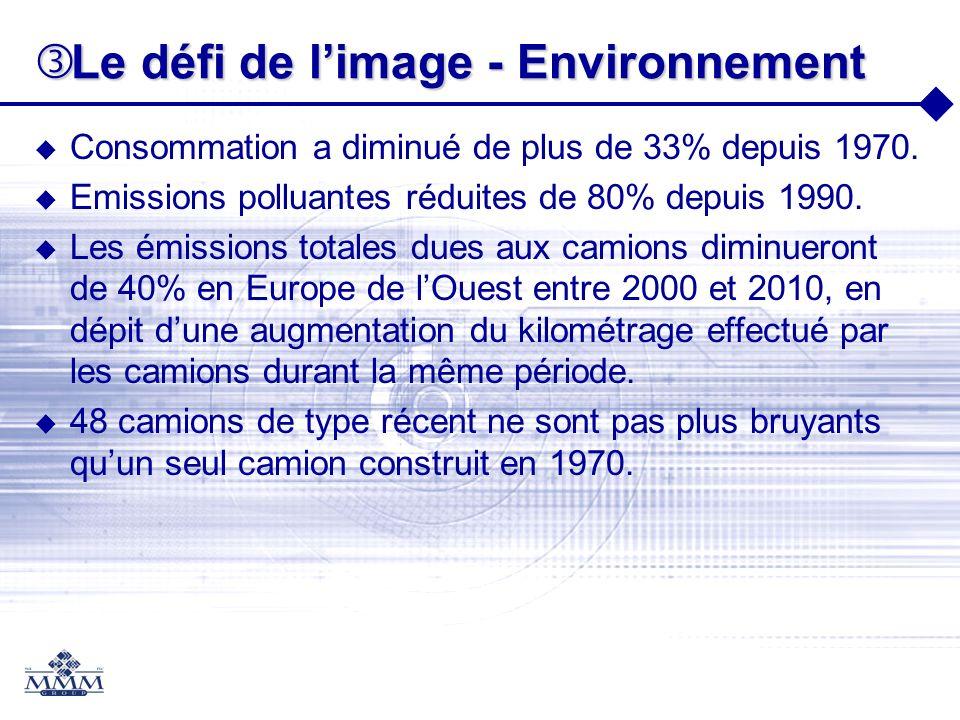 Le défi de l'image - Environnement