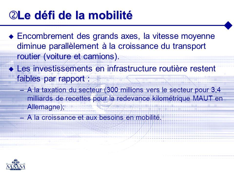 Le défi de la mobilité