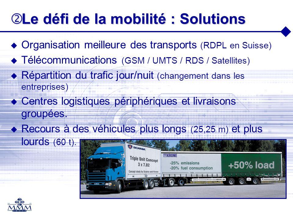 Le défi de la mobilité : Solutions