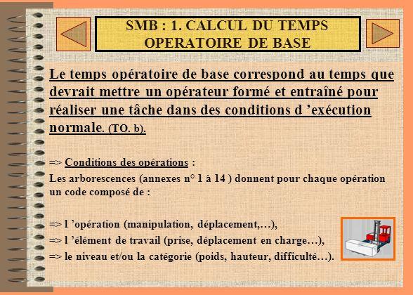 SMB : 1. CALCUL DU TEMPS OPERATOIRE DE BASE