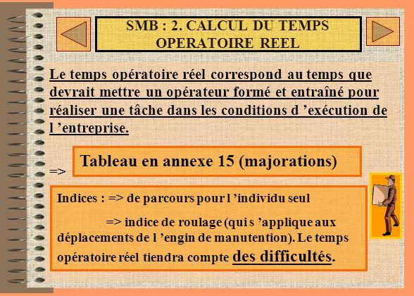 SMB : 2. CALCUL DU TEMPS OPERATOIRE REEL