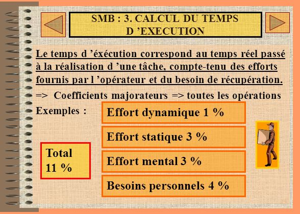 SMB : 3. CALCUL DU TEMPS D 'EXECUTION