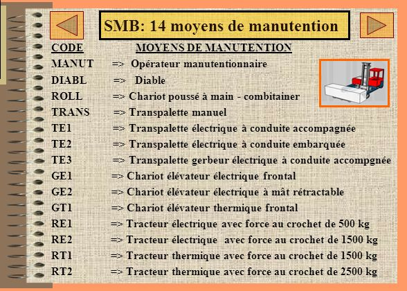 SMB: 14 moyens de manutention