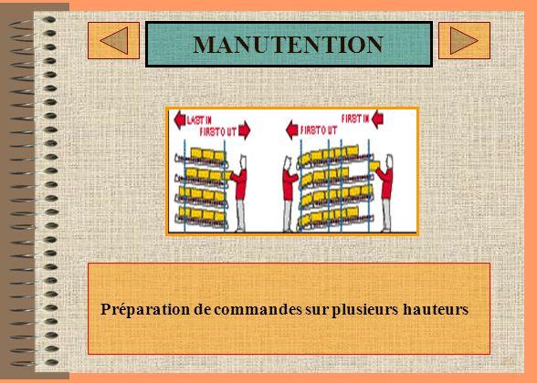 MANUTENTION Préparation de commandes sur plusieurs hauteurs