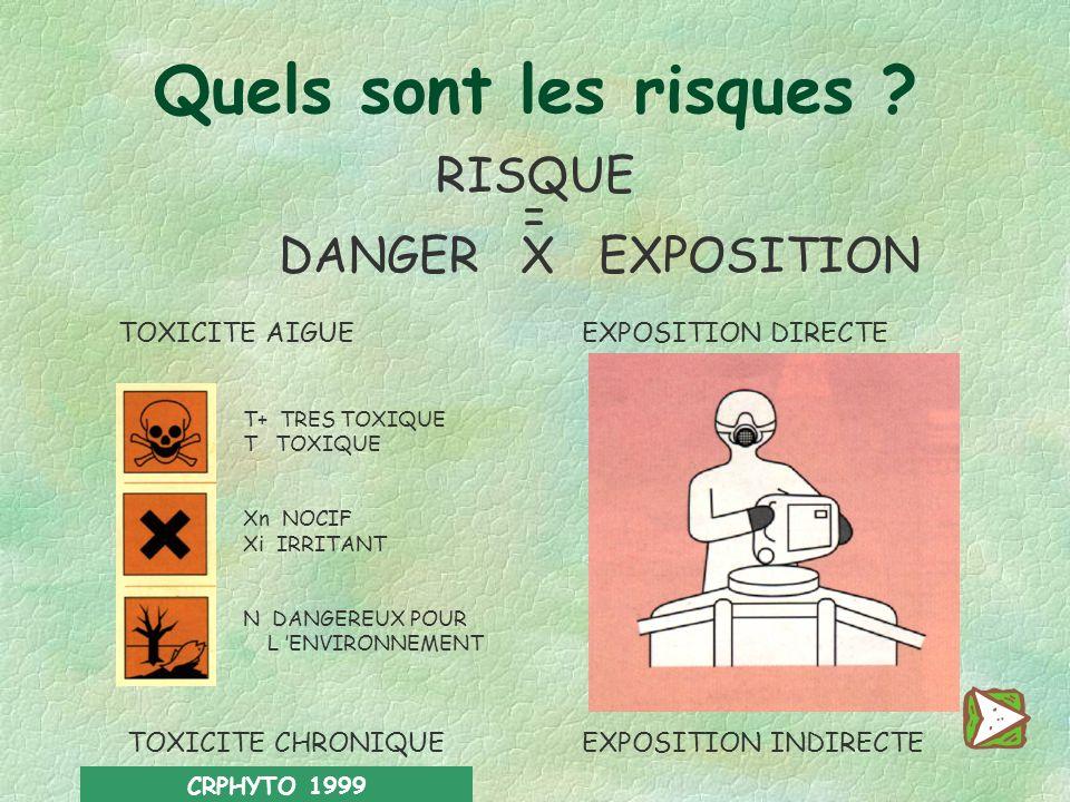 Quels sont les risques RISQUE = DANGER X EXPOSITION TOXICITE AIGUE