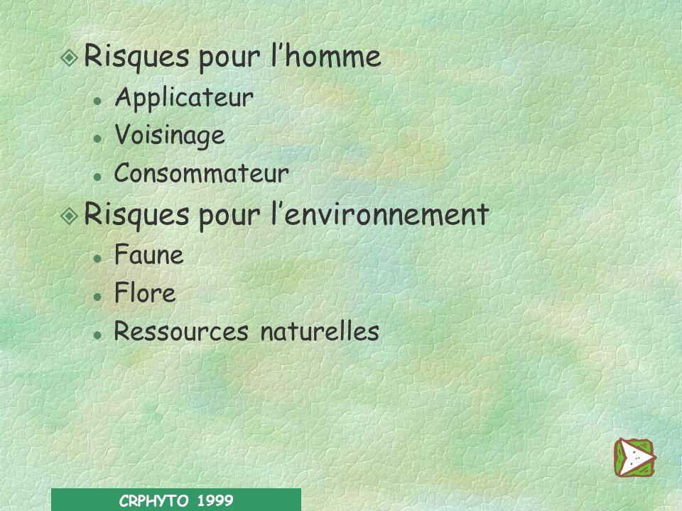 Risques pour l'environnement