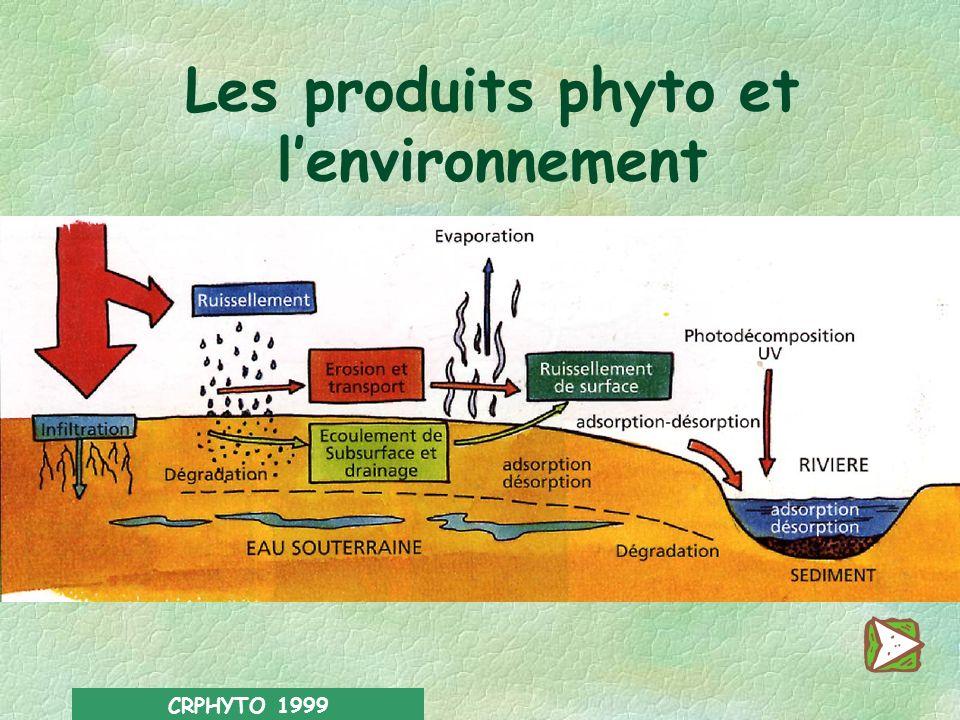 Les produits phyto et l'environnement