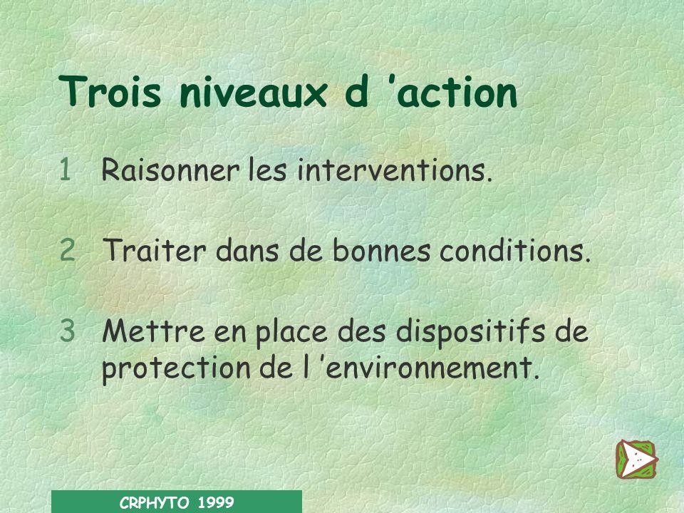 Trois niveaux d 'action