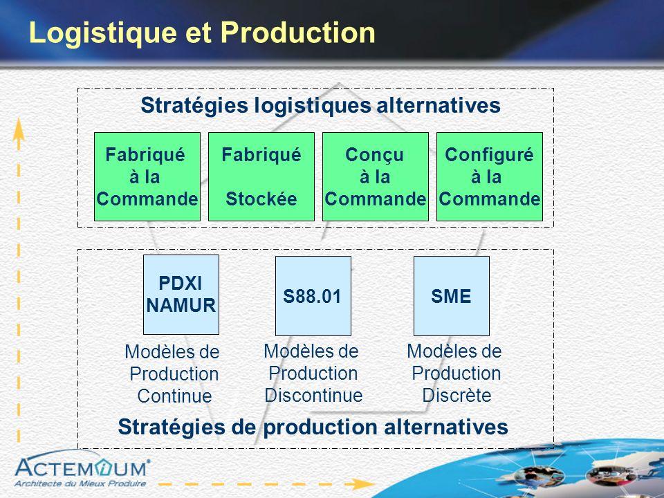 Logistique et Production