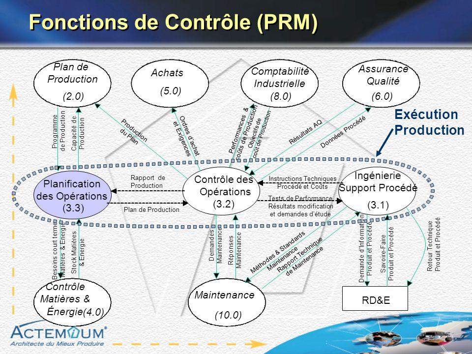 Fonctions de Contrôle (PRM)