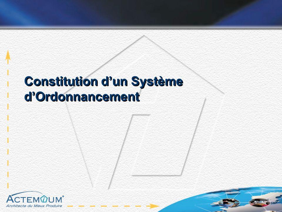 Constitution d'un Système d'Ordonnancement