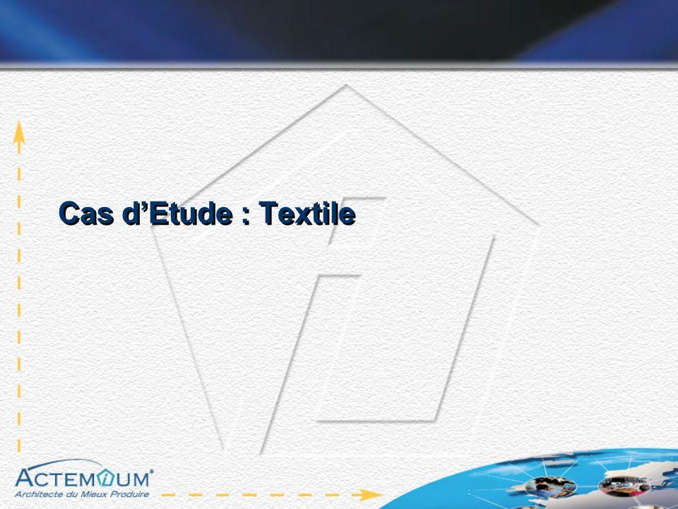 Cas d'Etude : Textile