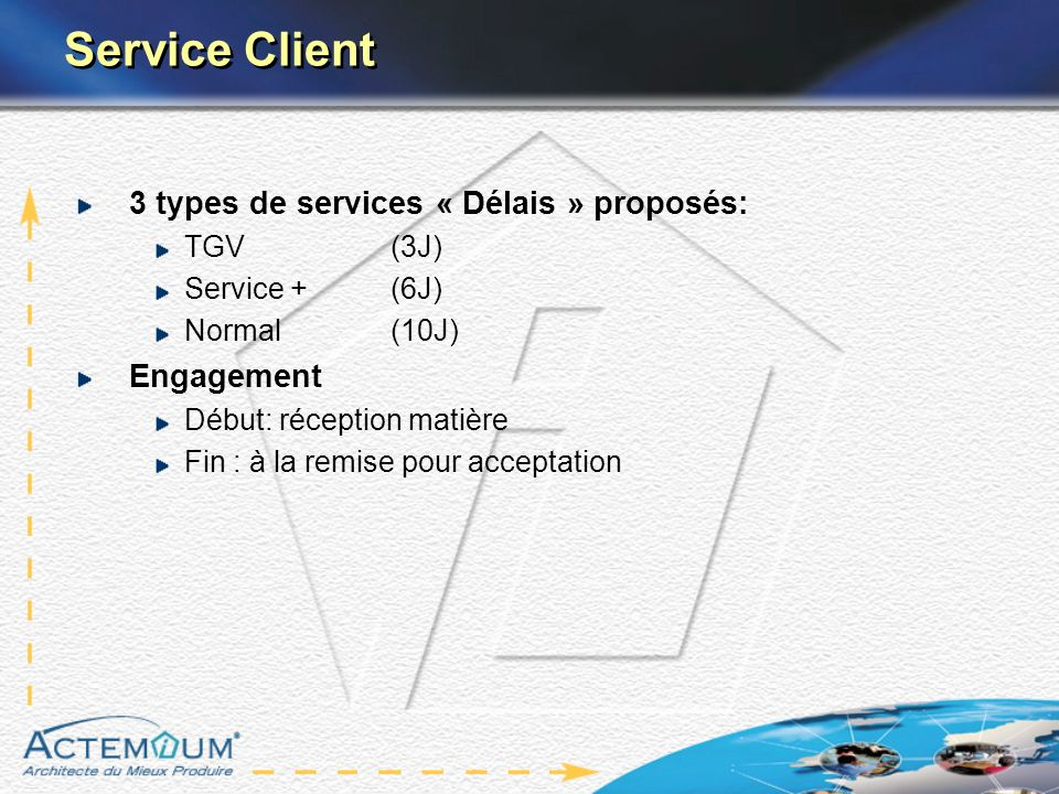 Service Client 3 types de services « Délais » proposés: Engagement