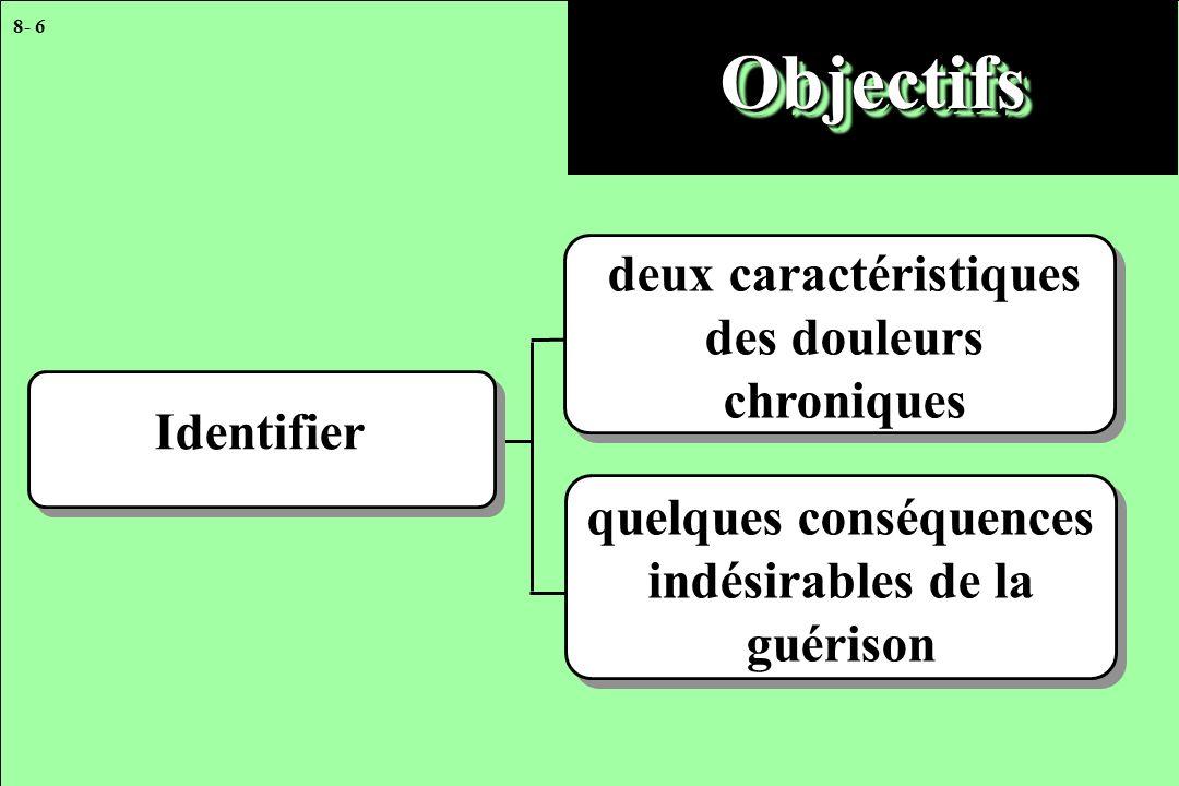 Objectifs deux caractéristiques des douleurs chroniques Identifier