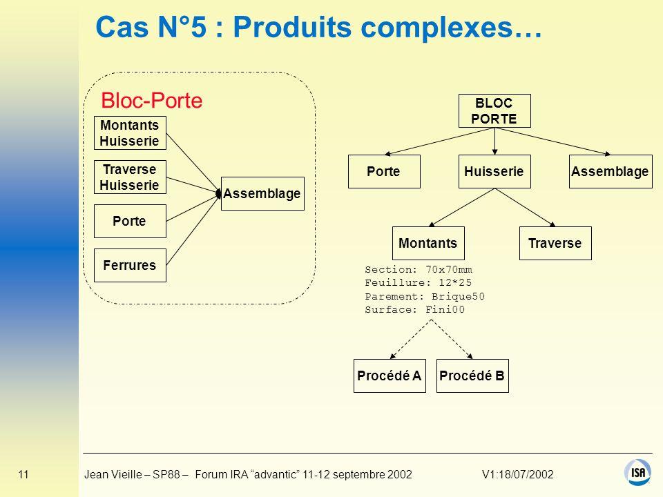 Cas N°5 : Produits complexes…