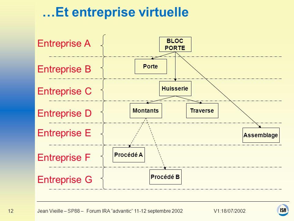 …Et entreprise virtuelle