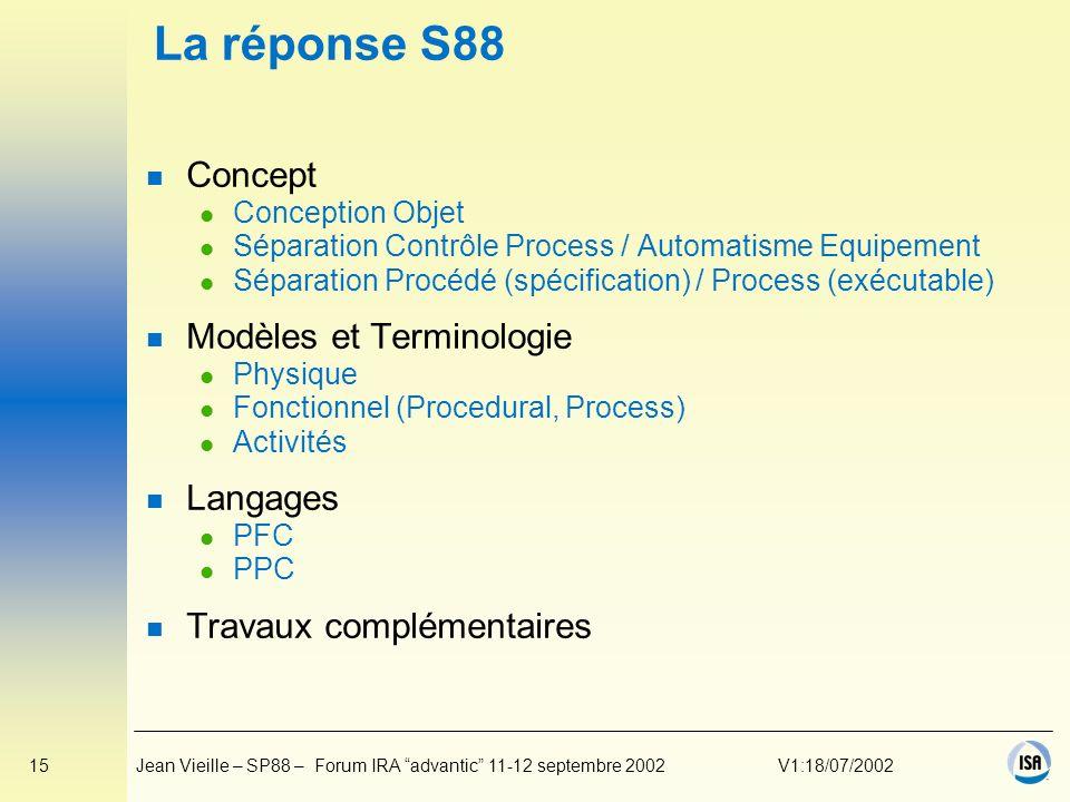 La réponse S88 Concept Modèles et Terminologie Langages