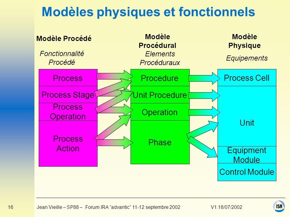 Modèles physiques et fonctionnels