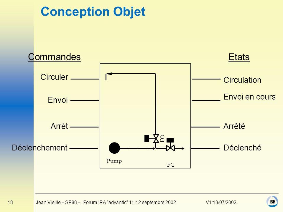Conception Objet Commandes Etats Circuler Circulation Envoi en cours