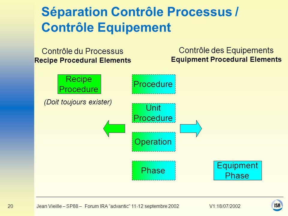 Séparation Contrôle Processus / Contrôle Equipement