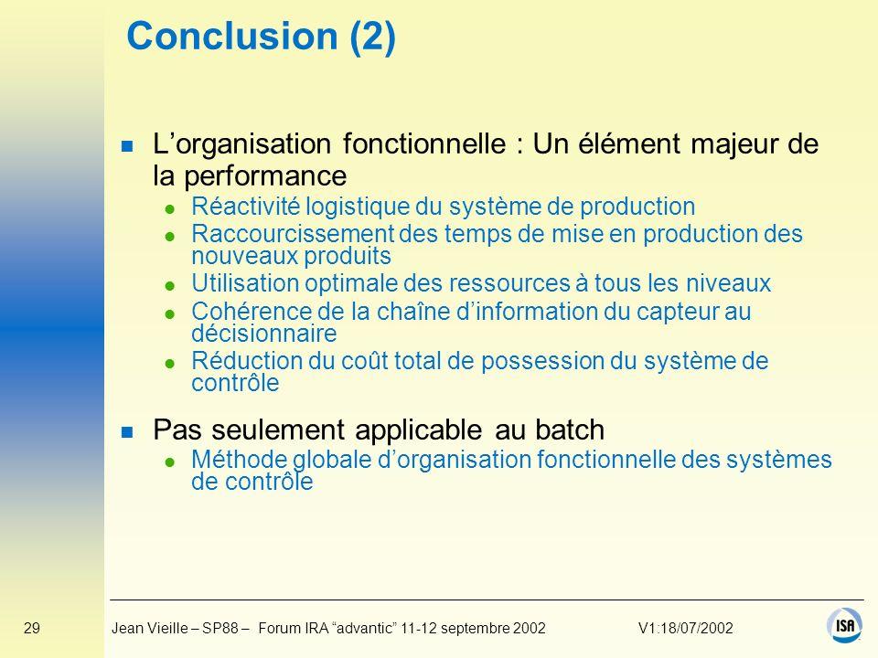 Conclusion (2) L'organisation fonctionnelle : Un élément majeur de la performance. Réactivité logistique du système de production.