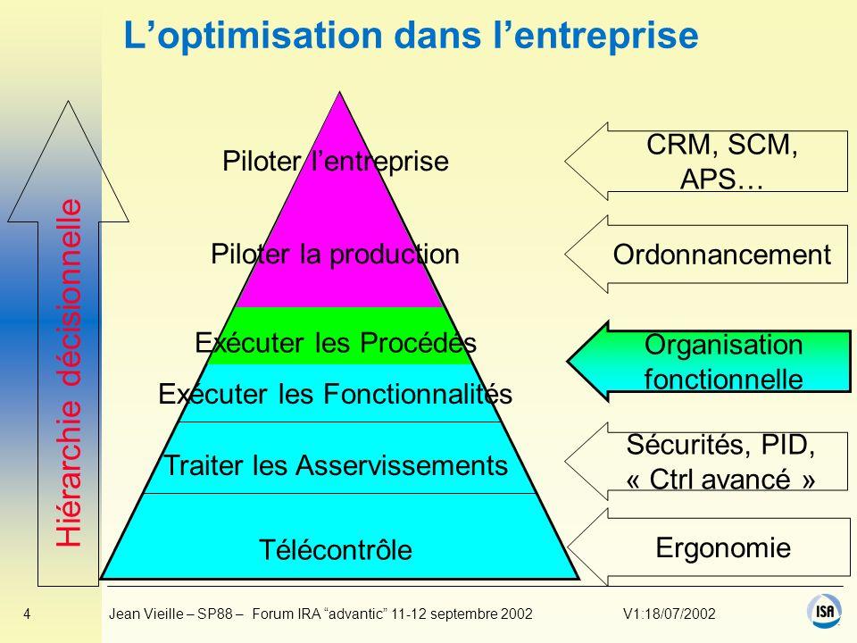 L'optimisation dans l'entreprise