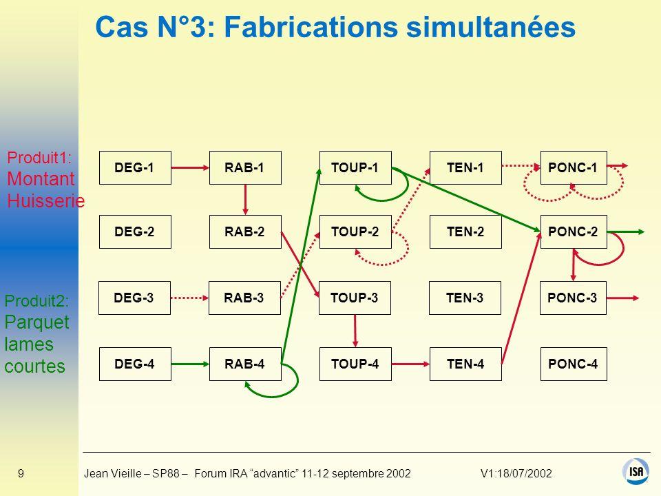 Cas N°3: Fabrications simultanées