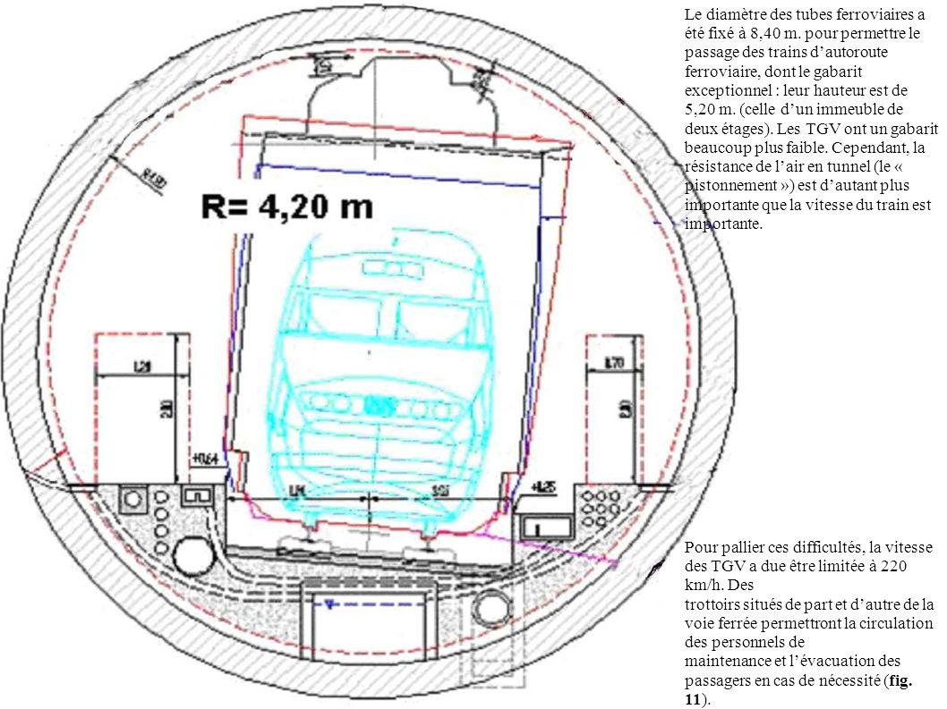 Le diamètre des tubes ferroviaires a été fixé à 8,40 m