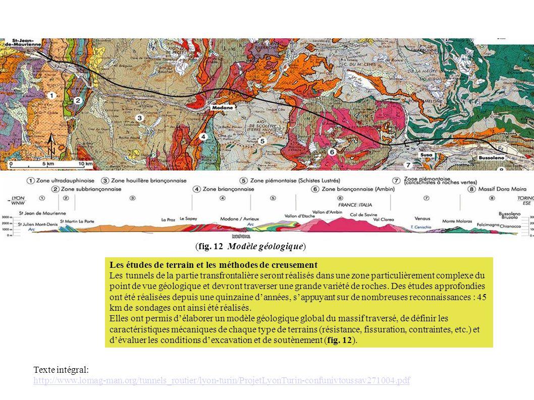 (fig. 12 Modèle géologique)