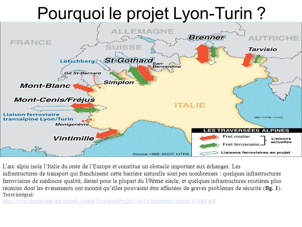 Pourquoi le projet Lyon-Turin