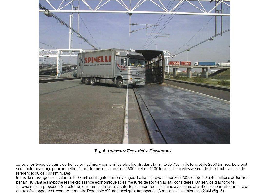 Fig. 6 Autoroute Ferroviaire Eurotunnel