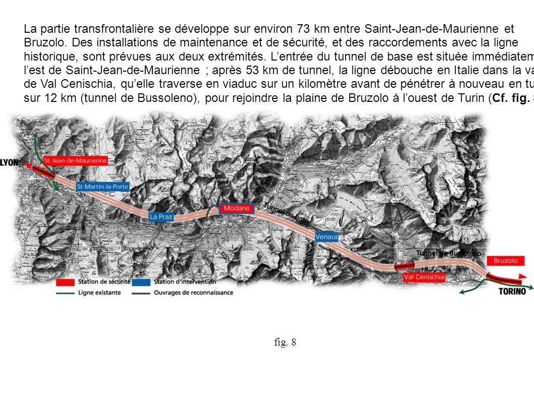 La partie transfrontalière se développe sur environ 73 km entre Saint-Jean-de-Maurienne et
