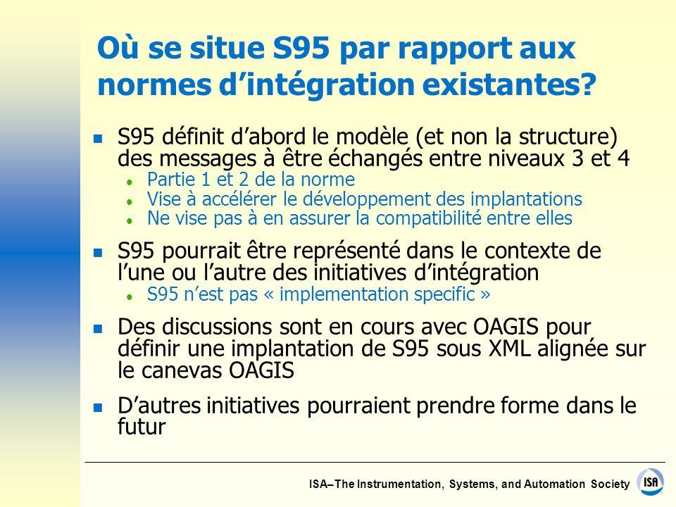Où se situe S95 par rapport aux normes d'intégration existantes