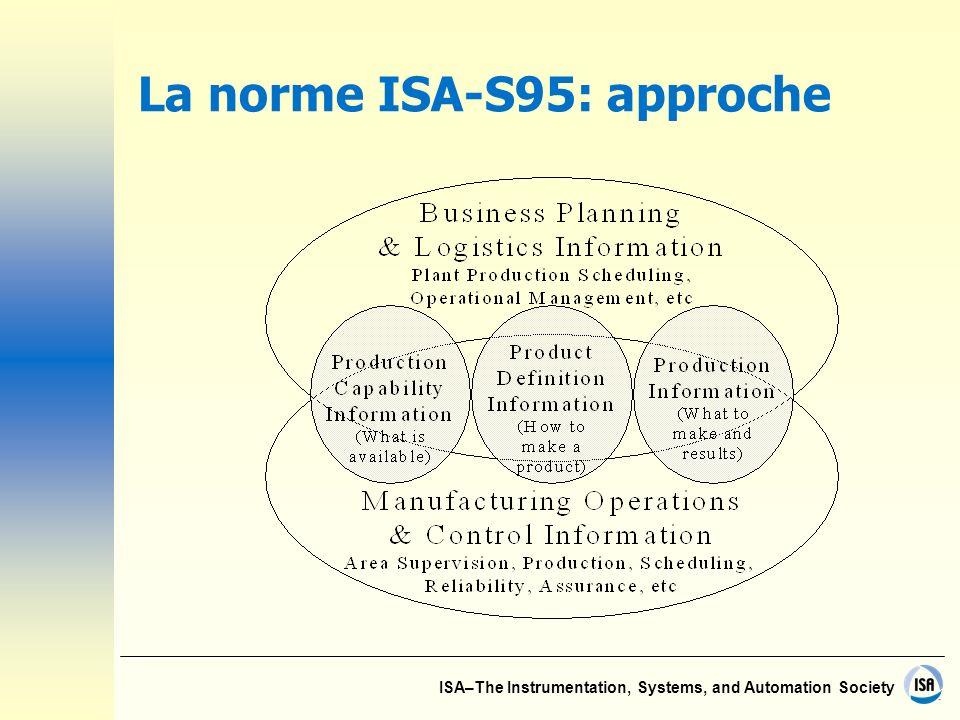 La norme ISA-S95: approche