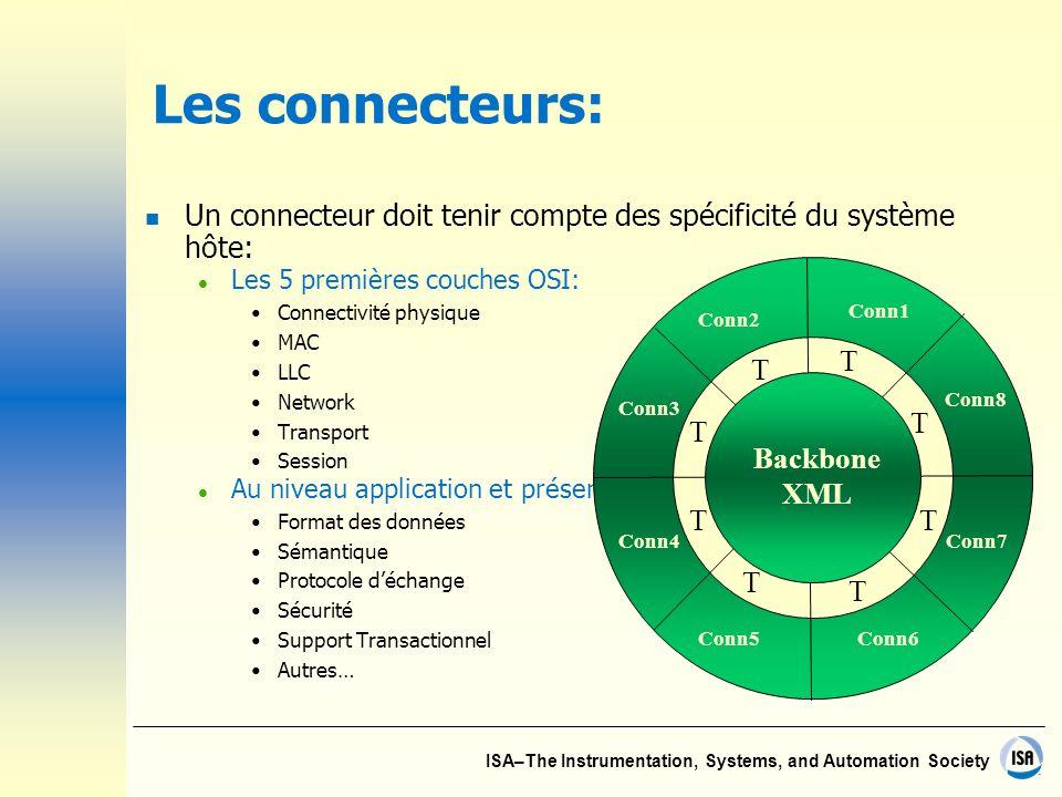 Les connecteurs: Un connecteur doit tenir compte des spécificité du système hôte: Les 5 premières couches OSI: