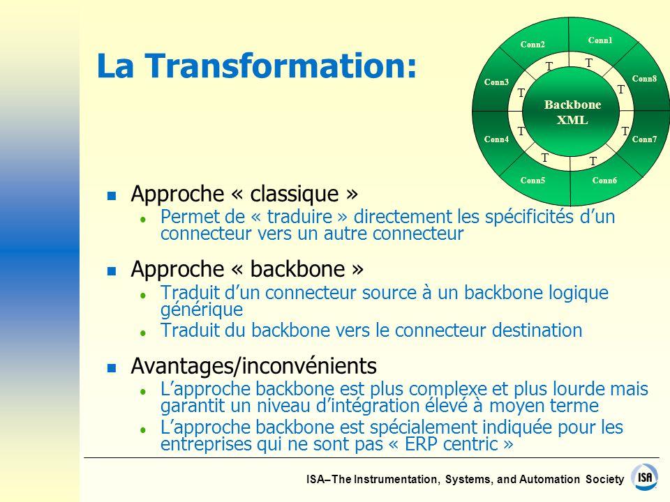 La Transformation: Approche « classique » Approche « backbone »