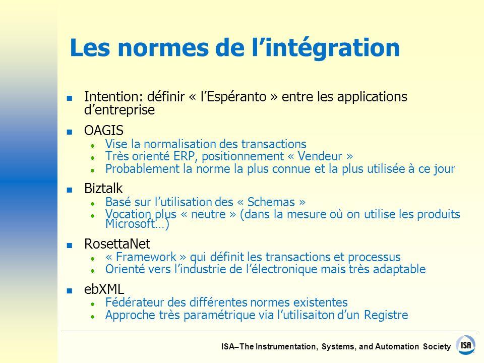 Les normes de l'intégration