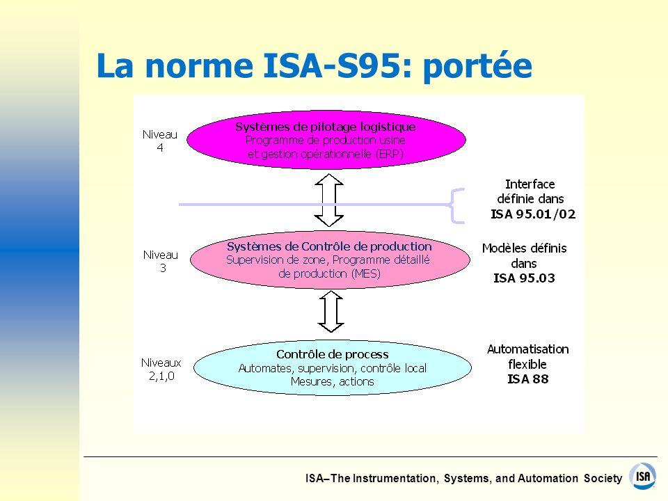 La norme ISA-S95: portée