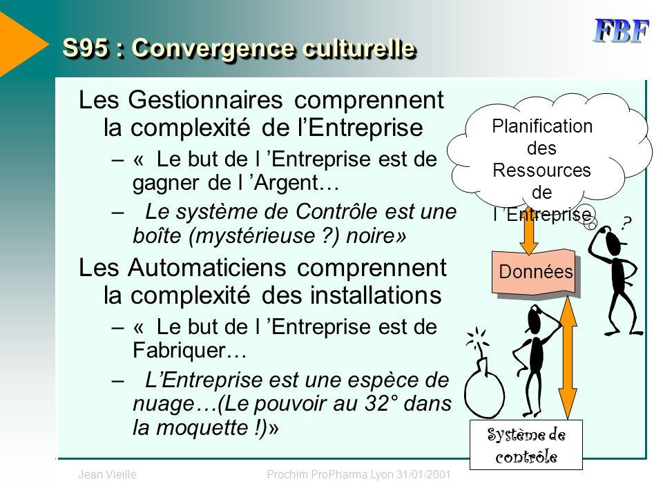 S95 : Convergence culturelle