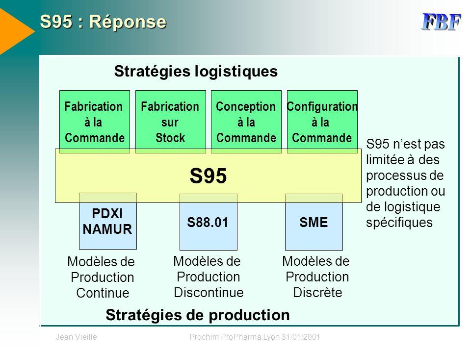 Stratégies logistiques Stratégies de production
