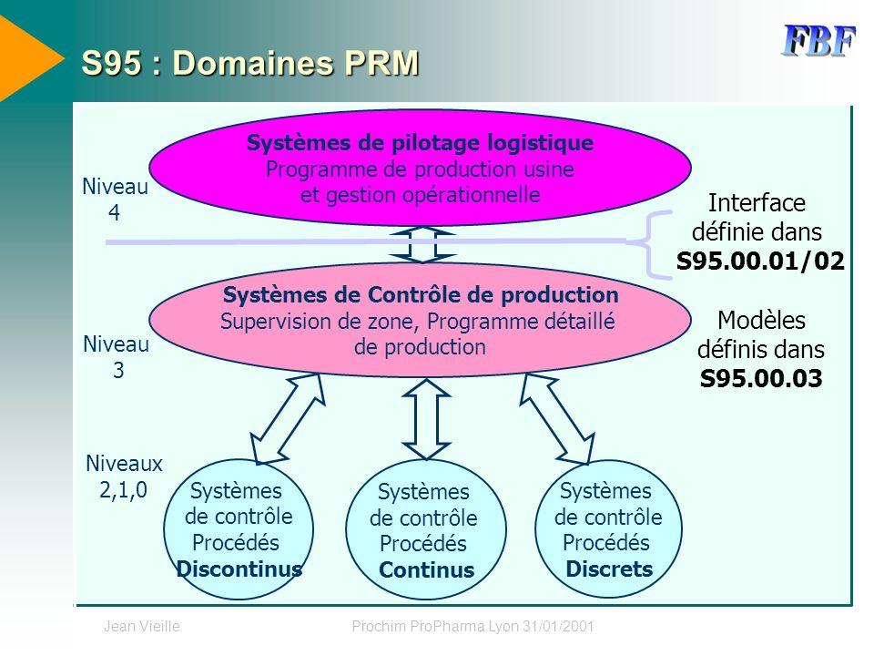S95 : Domaines PRM Interface définie dans S95.00.01/02