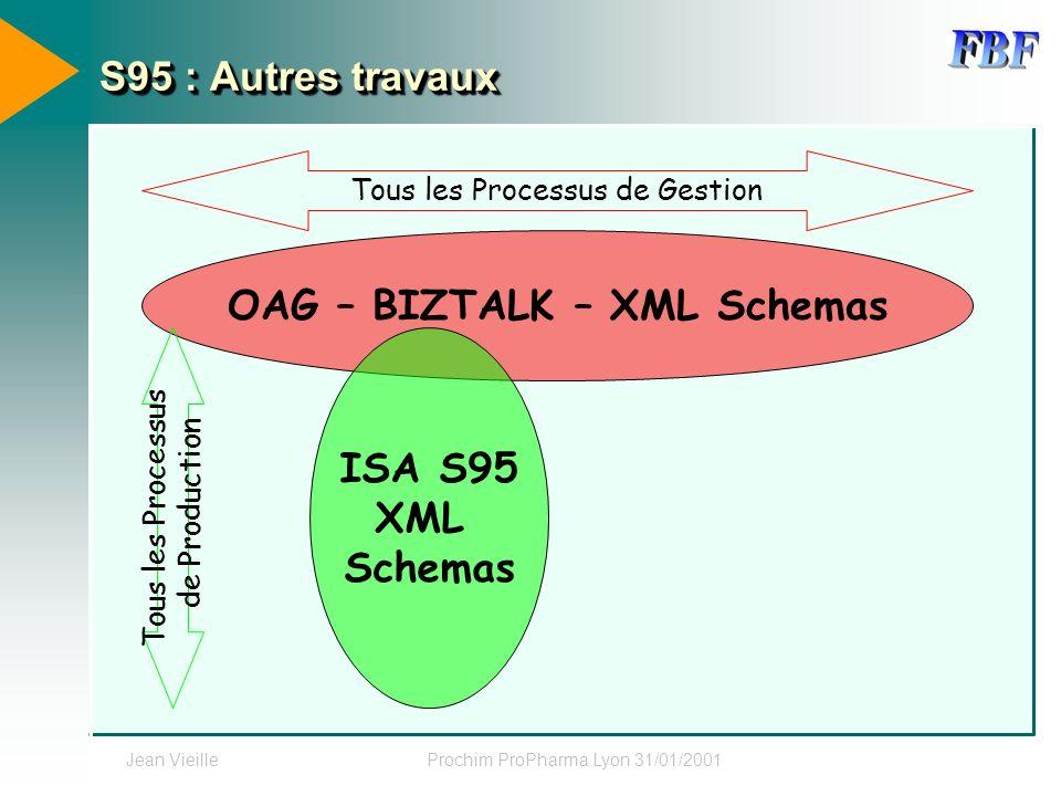 OAG – BIZTALK – XML Schemas
