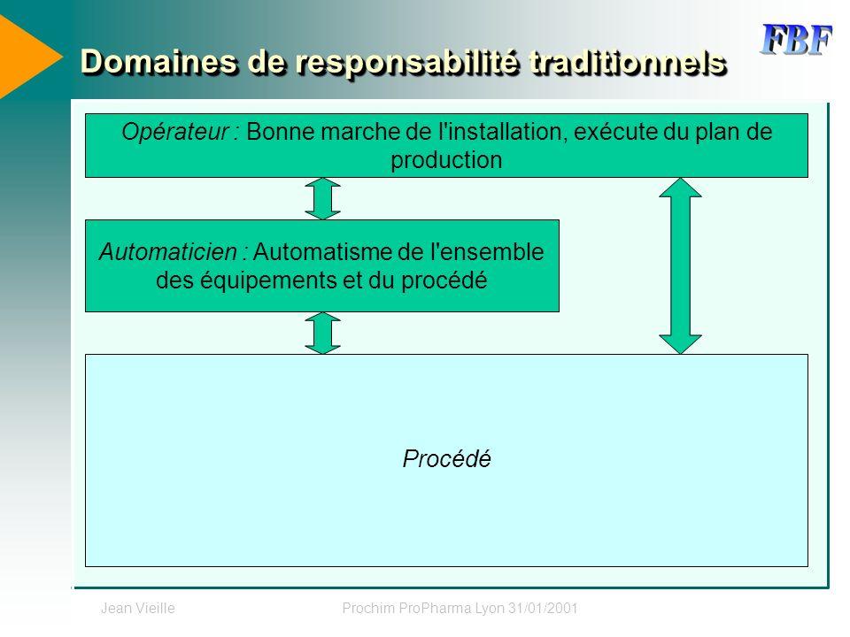 Domaines de responsabilité traditionnels