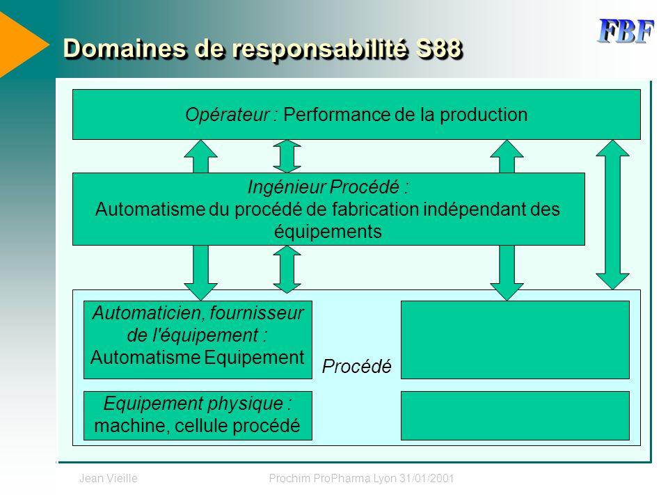 Domaines de responsabilité S88