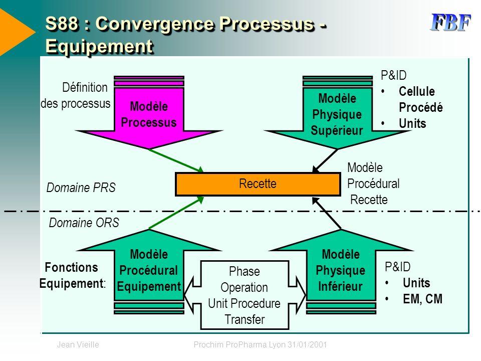 S88 : Convergence Processus - Equipement