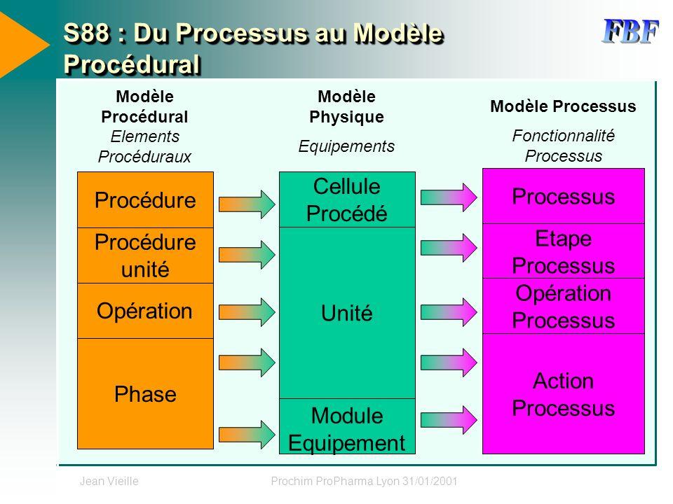 S88 : Du Processus au Modèle Procédural
