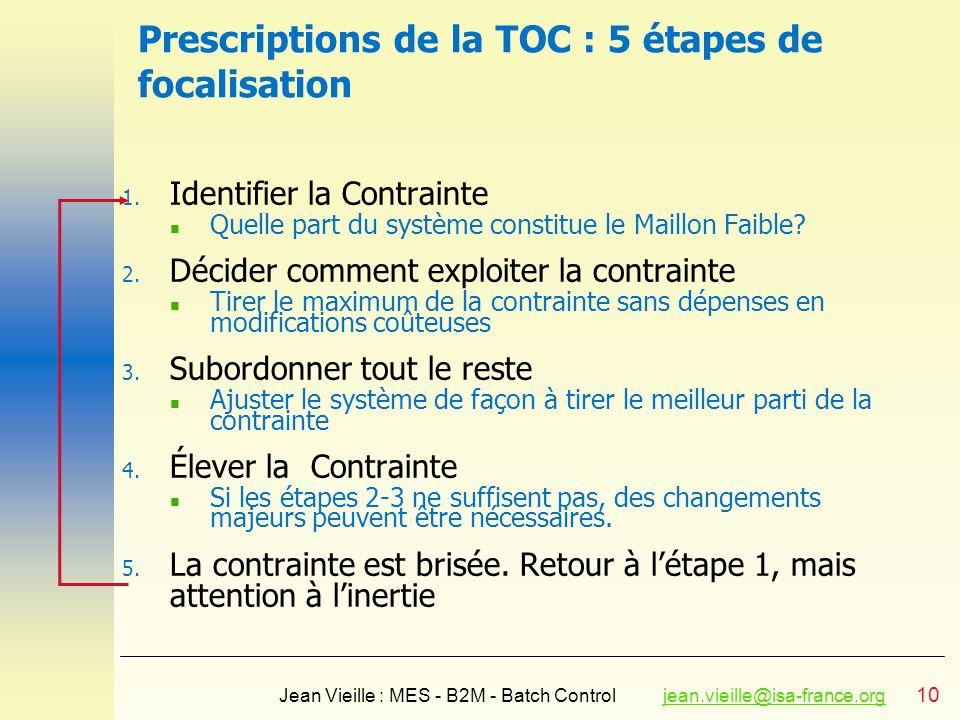 Prescriptions de la TOC : 5 étapes de focalisation