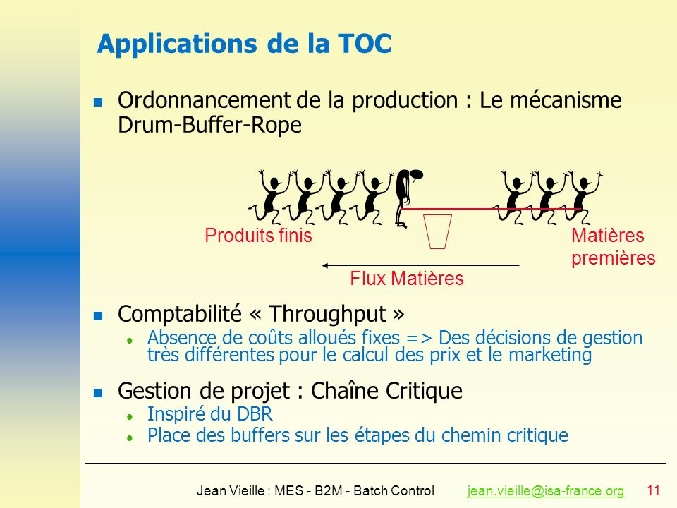 Applications de la TOC Ordonnancement de la production : Le mécanisme Drum-Buffer-Rope. Comptabilité « Throughput »