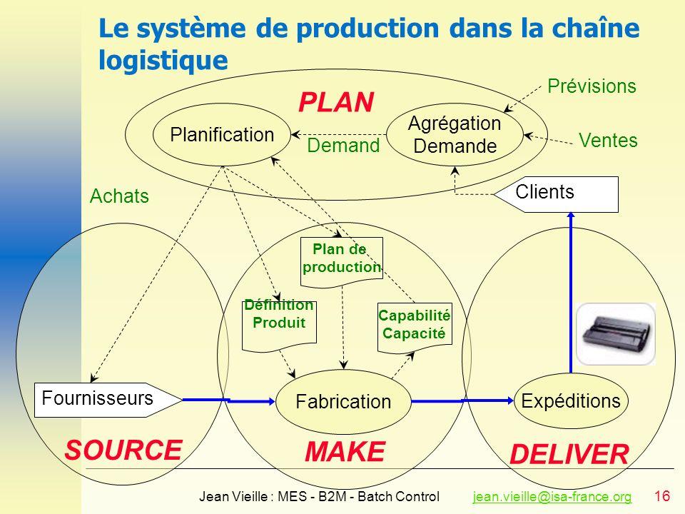 Le système de production dans la chaîne logistique